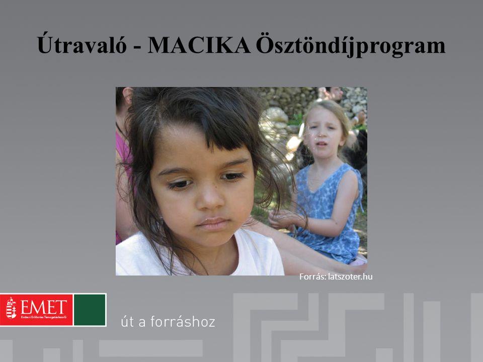 Útravaló - MACIKA Ösztöndíjprogram Forrás: latszoter.hu