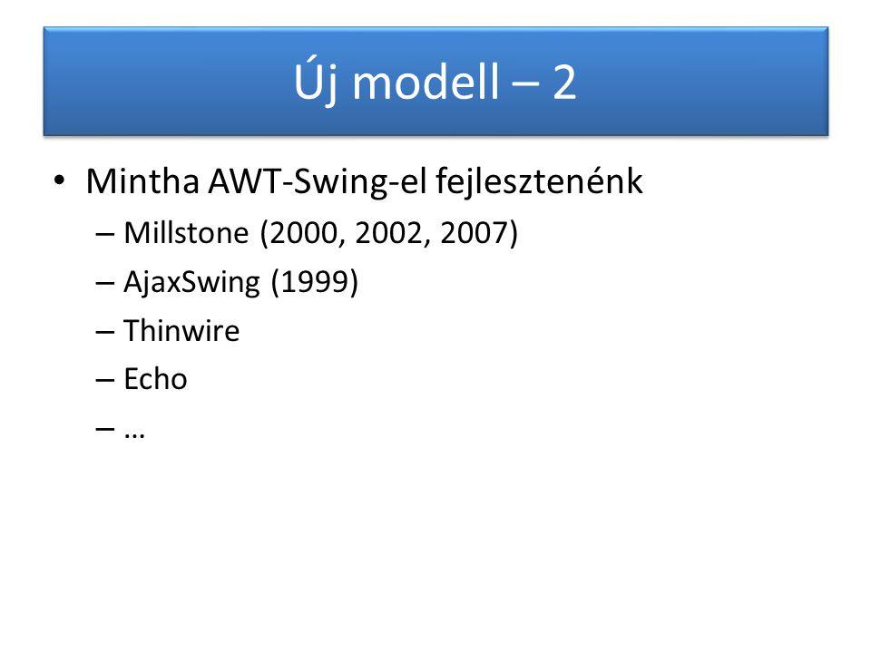 Új modell – 2 Mintha AWT-Swing-el fejlesztenénk – Millstone (2000, 2002, 2007) – AjaxSwing (1999) – Thinwire – Echo – …