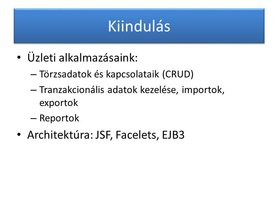 Kiindulás Üzleti alkalmazásaink: – Törzsadatok és kapcsolataik (CRUD) – Tranzakcionális adatok kezelése, importok, exportok – Reportok Architektúra: JSF, Facelets, EJB3