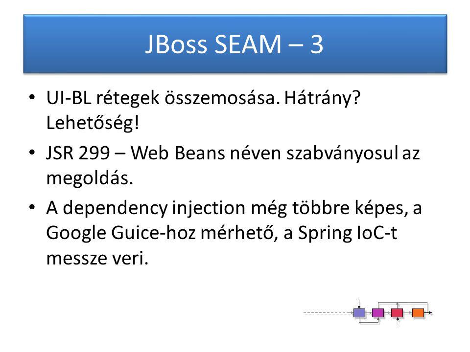 JBoss SEAM – 3 UI-BL rétegek összemosása. Hátrány.