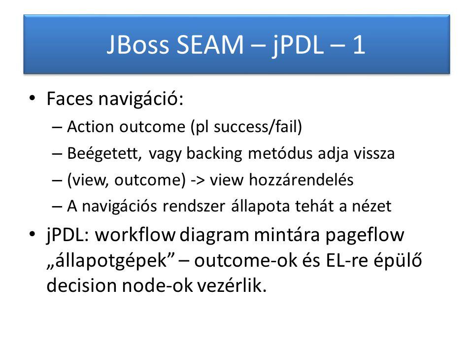 """JBoss SEAM – jPDL – 1 Faces navigáció: – Action outcome (pl success/fail) – Beégetett, vagy backing metódus adja vissza – (view, outcome) -> view hozzárendelés – A navigációs rendszer állapota tehát a nézet jPDL: workflow diagram mintára pageflow """"állapotgépek – outcome-ok és EL-re épülő decision node-ok vezérlik."""