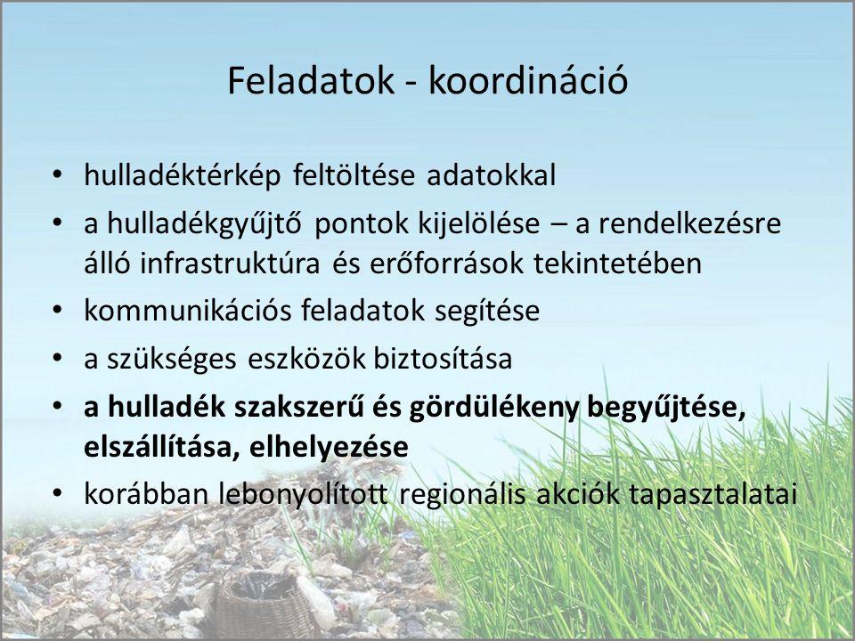 Feladatok - koordináció hulladéktérkép feltöltése adatokkal a hulladékgyűjtő pontok kijelölése – a rendelkezésre álló infrastruktúra és erőforrások tekintetében kommunikációs feladatok segítése a szükséges eszközök biztosítása a hulladék szakszerű és gördülékeny begyűjtése, elszállítása, elhelyezése korábban lebonyolított regionális akciók tapasztalatai
