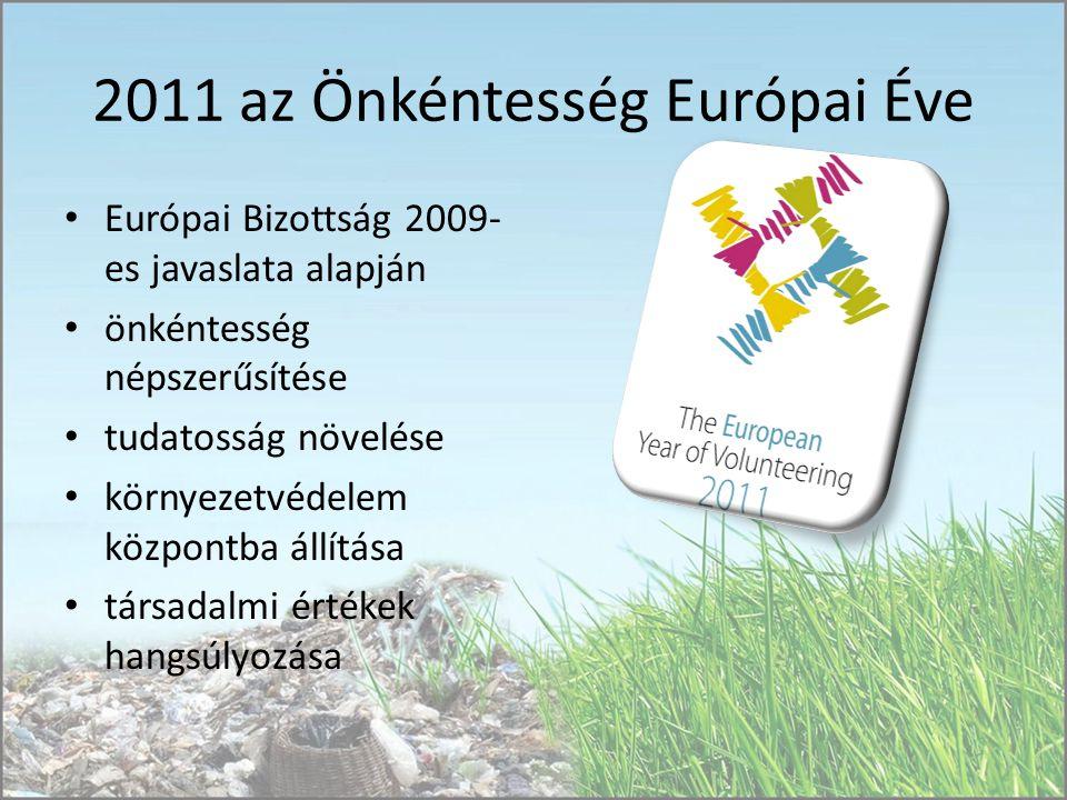 2011 az Önkéntesség Európai Éve Hazánkban: a Nemzeti Program célja a nemzetközivel azonos hozzájárul az össztársadalmi célok megvalósításához és közös problémáink megoldásához