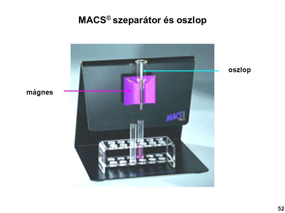 MACS ® szeparátor és oszlop mágnes oszlop 52