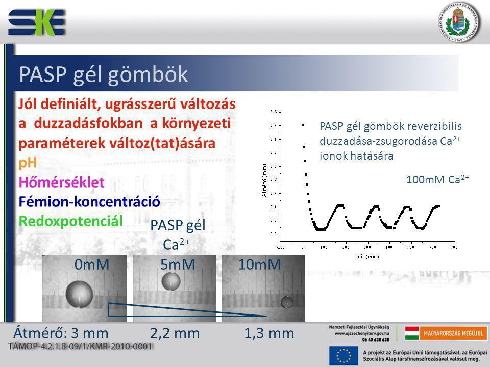 PASP gél gömbök PASP gél gömbök reverzibilis duzzadása-zsugorodása Ca 2+ ionok hatására Jól definiált, ugrásszerű változás a duzzadásfokban a környezeti paraméterek változ(tat)ására pH Hőmérséklet Fémion-koncentráció Redoxpotenciál 100mM Ca 2+ PASP gél Ca 2+ 0mM 5mM 10mM Átmérő: 3 mm 2,2 mm 1,3 mm