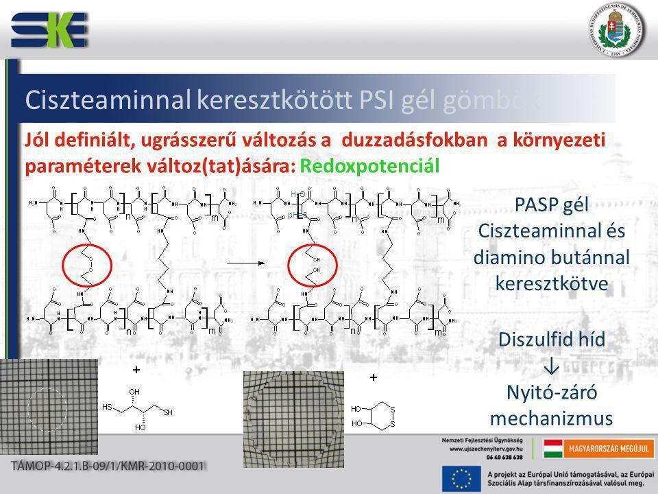 Ciszteaminnal keresztkötött PSI gél gömbök Jól definiált, ugrásszerű változás a duzzadásfokban a környezeti paraméterek változ(tat)ására: Redoxpotenciál Diszulfid híd ↓ Nyitó-záró mechanizmus H 2 O pH=8 PASP gél Ciszteaminnal és diamino butánnal keresztkötve