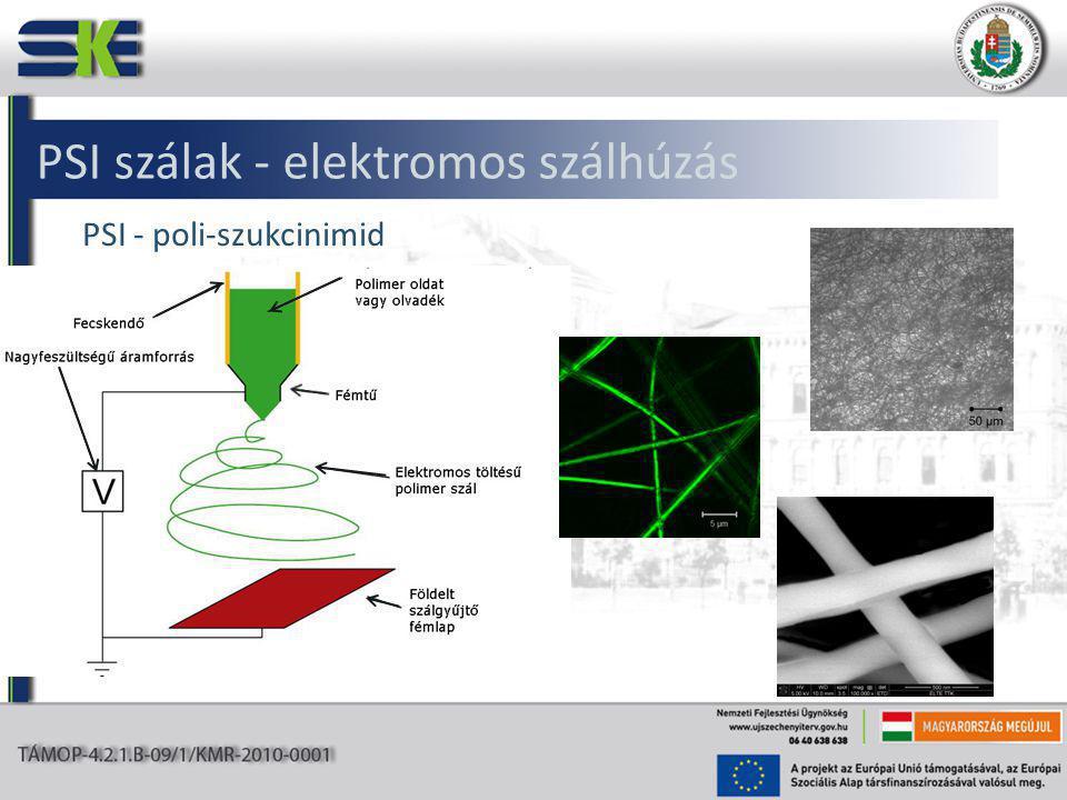 Mesterséges extracelluláris mátrix PSI szálak - elektromos szálhúzás Mesterséges izom modell