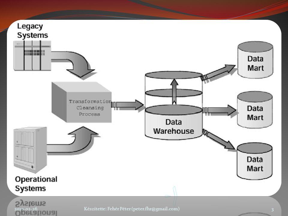 Ellentmondó értékeket okozhat az, ha a különböző rendszerekben különböző reprezentációval tárolják az adatokat.