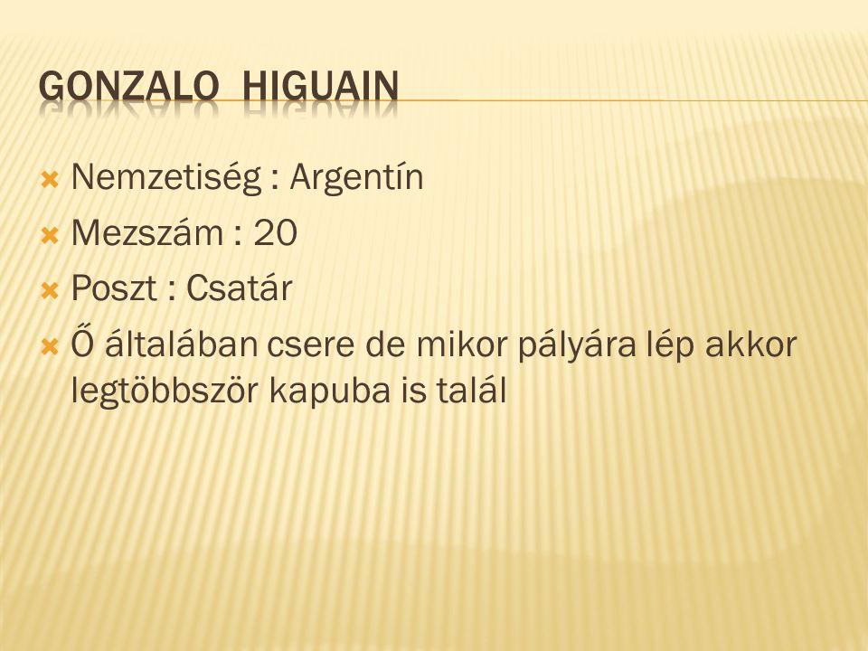  Nemzetiség : Argentín  Mezszám : 20  Poszt : Csatár  Ő általában csere de mikor pályára lép akkor legtöbbször kapuba is talál