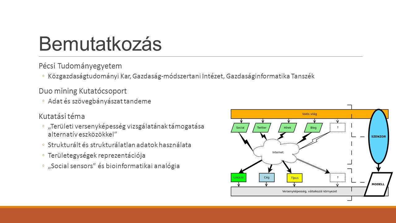 """Bemutatkozás Pécsi Tudományegyetem ◦Közgazdaságtudományi Kar, Gazdaság-módszertani Intézet, Gazdaságinformatika Tanszék Duo mining Kutatócsoport ◦Adat és szövegbányászat tandeme Kutatási téma ◦""""Területi versenyképesség vizsgálatának támogatása alternatív eszközökkel ◦Strukturált és strukturálatlan adatok használata ◦Területegységek reprezentációja ◦""""Social sensors és bioinformatikai analógia"""