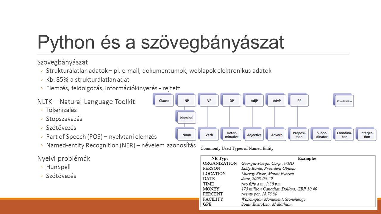 Python és a szövegbányászat Szövegbányászat ◦Strukturálatlan adatok – pl.