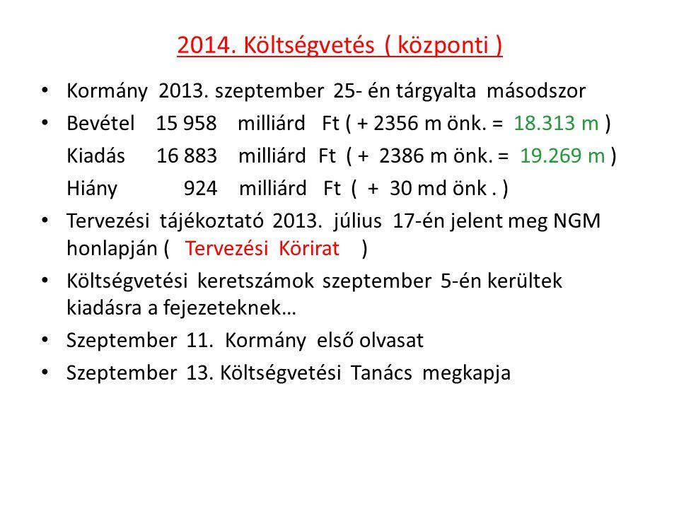 2014. Költségvetés ( központi ) Kormány 2013. szeptember 25- én tárgyalta másodszor Bevétel 15 958 milliárd Ft ( + 2356 m önk. = 18.313 m ) Kiadás 16