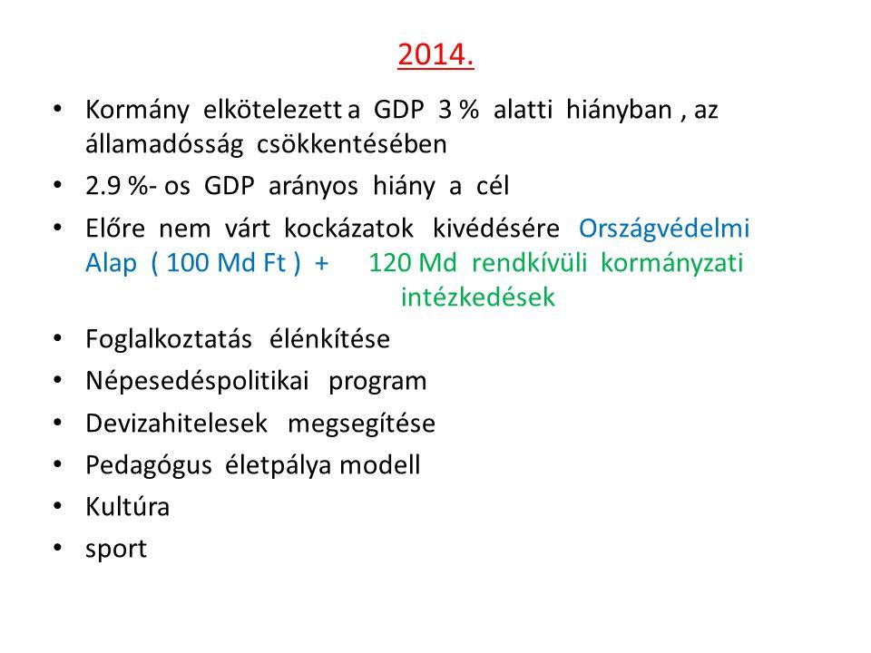 2014. Kormány elkötelezett a GDP 3 % alatti hiányban, az államadósság csökkentésében 2.9 %- os GDP arányos hiány a cél Előre nem várt kockázatok kivéd