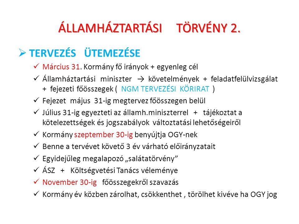 ÁLLAMHÁZTARTÁSI TÖRVÉNY 2.  TERVEZÉS ÜTEMEZÉSE Március 31. Kormány fő irányok + egyenleg cél Államháztartási miniszter → követelmények + feladatfelül