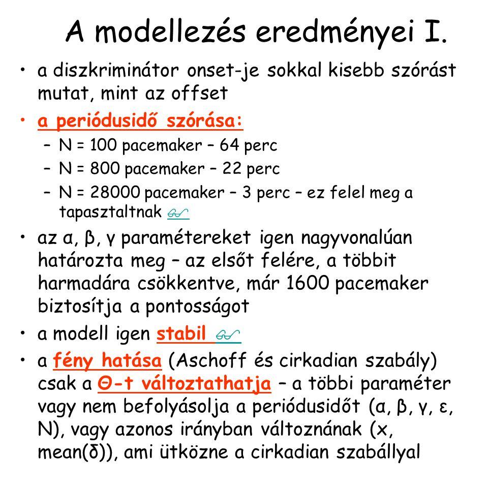 A modellezés eredményei I.