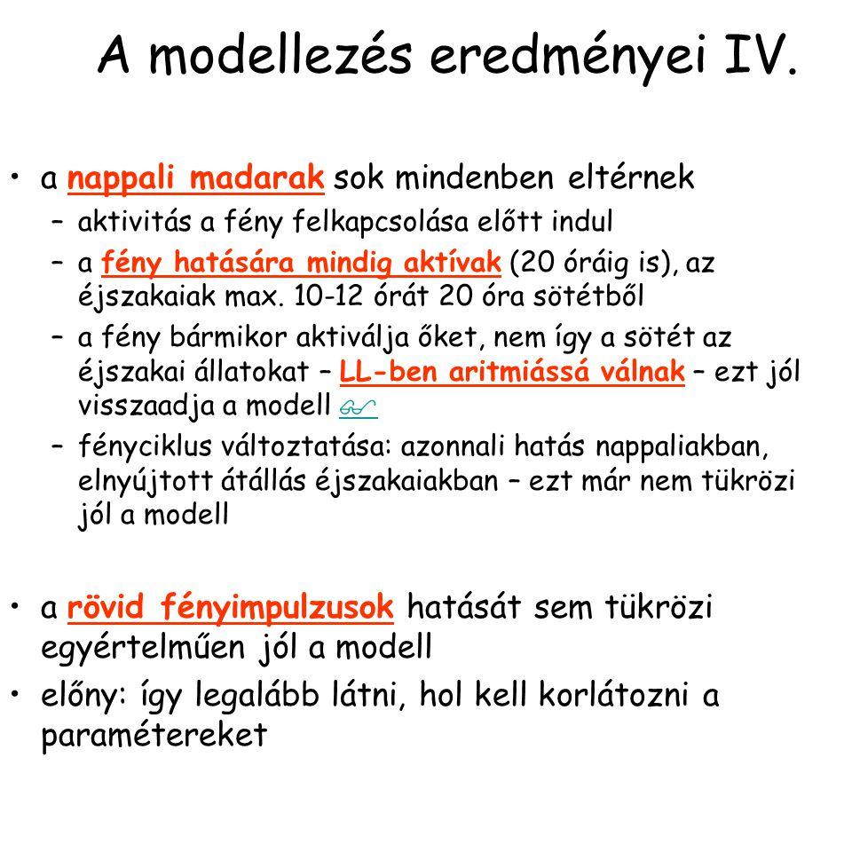 A modell továbbfejlesztése továbbfejlesztés: lecsengő oszcillátorok a pacemaker kimenetének amplitúdója is van: mértani sor szerint csökken visszacsatolás nélkül 1, k, k 2, stb.