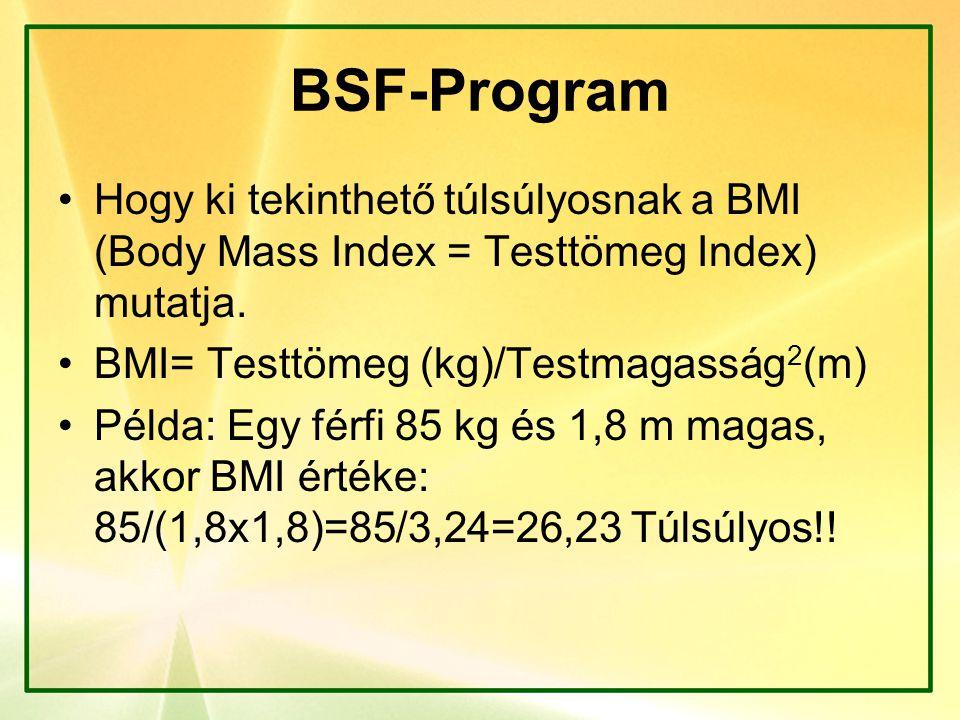 BSF-Program Mit mutat a BMI rendszer?: BMI 10,0-18,5-ig Alultáplált, sovány BMI 18,5-25,0-ig Egészséges BMI 25,0-30,0-ig Túlsúlyos BMI 30,0-40,0-ig Elhízott BMI 40,0-70,0-ig Súlyosan elhízott