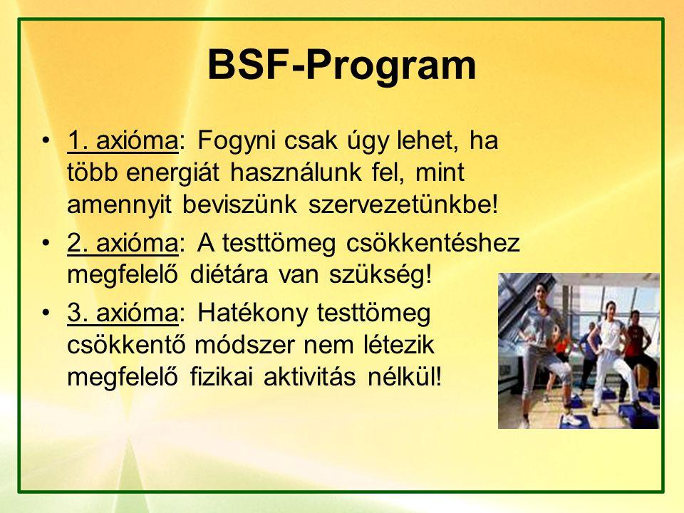 BSF-Program 1. axióma: Fogyni csak úgy lehet, ha több energiát használunk fel, mint amennyit beviszünk szervezetünkbe! 2. axióma: A testtömeg csökkent