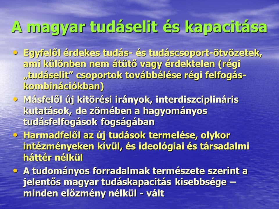 """A magyar tudáselit és kapacitása Egyfelől érdekes tudás- és tudáscsoport-ötvözetek, ami különben nem átütő vagy érdektelen (régi """"tudáselit"""" csoportok"""