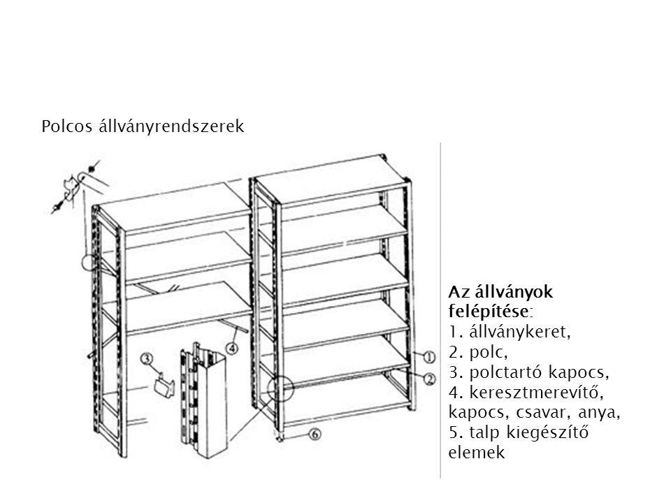 Az állványok felépítése: 1. állványkeret, 2. polc, 3. polctartó kapocs, 4. keresztmerevítő, kapocs, csavar, anya, 5. talp kiegészítő elemek Polcos áll