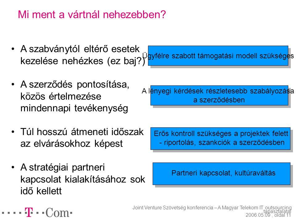 Joint Venture Szövetség konferencia – A Magyar Telekom IT outsourcing tapasztalatai 2006.05.09, oldal 10 40%-kal magasabb szolgáltatási szintek Szabvá