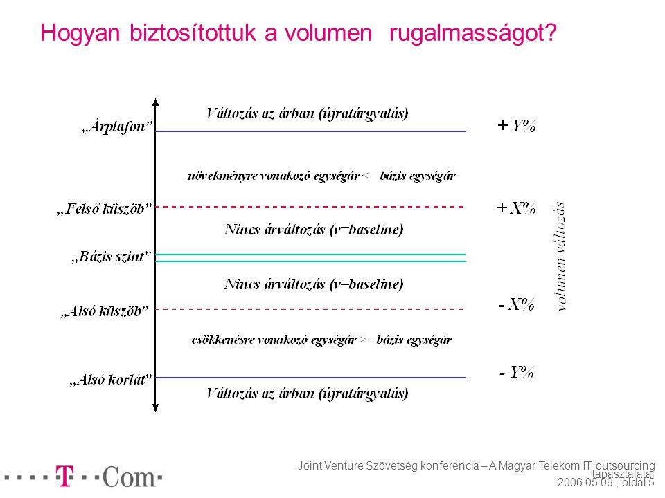 Joint Venture Szövetség konferencia – A Magyar Telekom IT outsourcing tapasztalatai 2006.05.09, oldal 4 Kihelyeztük azt, ami üzleti kritikus know-how-