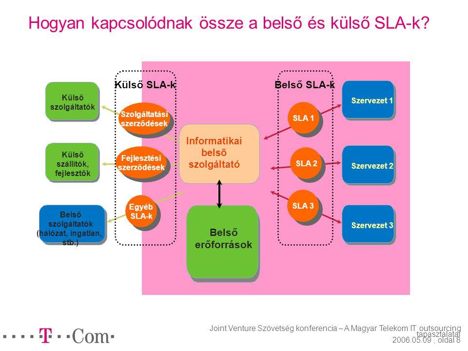 Joint Venture Szövetség konferencia – A Magyar Telekom IT outsourcing tapasztalatai 2006.05.09, oldal 7 Hogyan kezeltük a változásokat és a problémáka