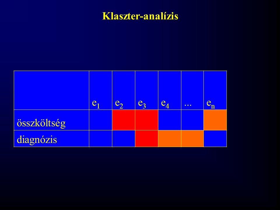 Klaszter-analízis e1e1 e2e2 e3e3 e4e4...enen összköltség diagnózis
