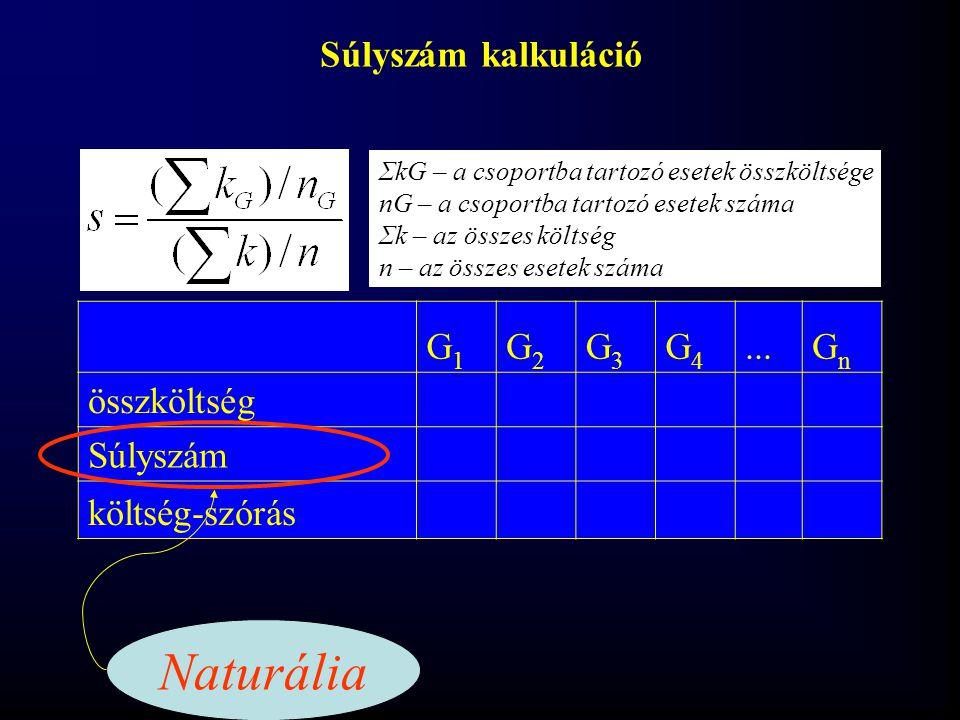 Súlyszám kalkuláció G1G1 G2G2 G3G3 G4G4...GnGn összköltség Súlyszám költség-szórás ΣkG – a csoportba tartozó esetek összköltsége nG – a csoportba tart