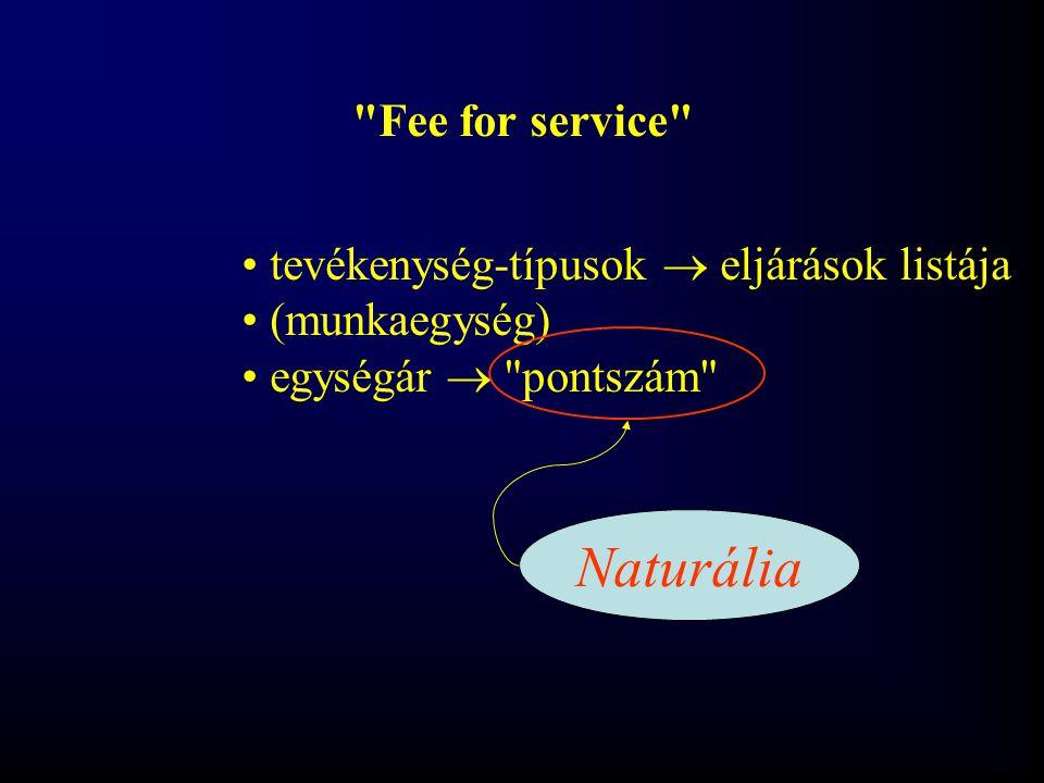 Fee for service tevékenység-típusok  eljárások listája (munkaegység) egységár  pontszám Naturália