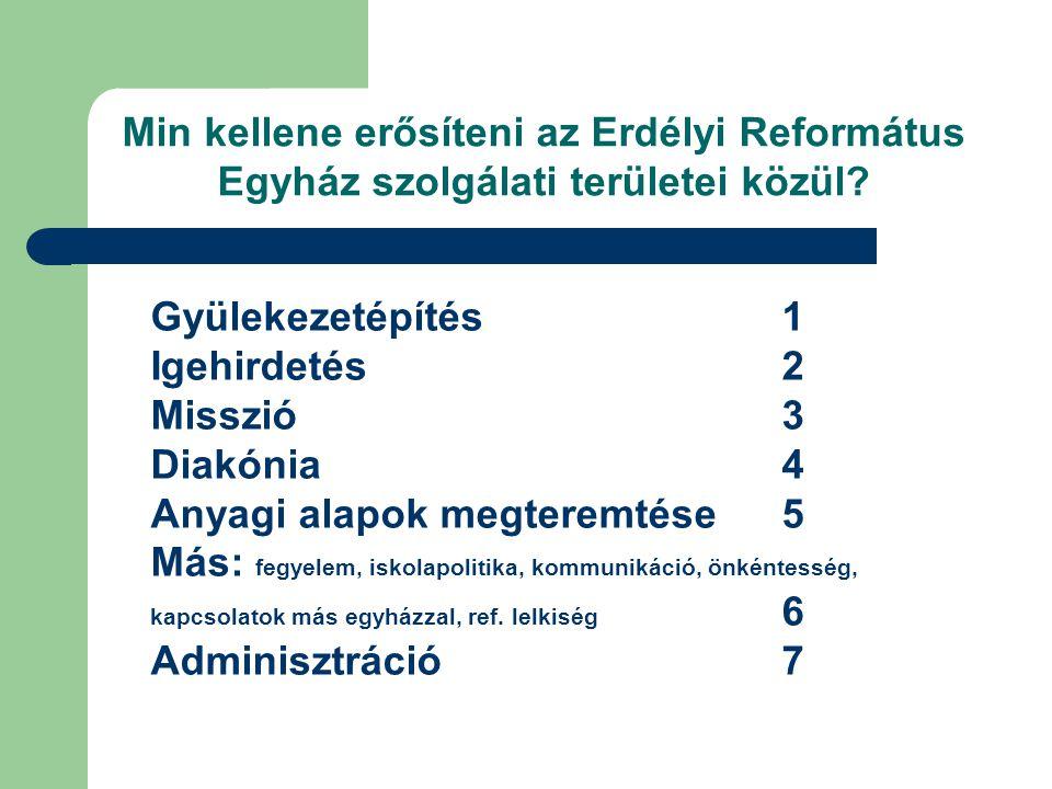 Min kellene erősíteni az Erdélyi Református Egyház szolgálati területei közül.