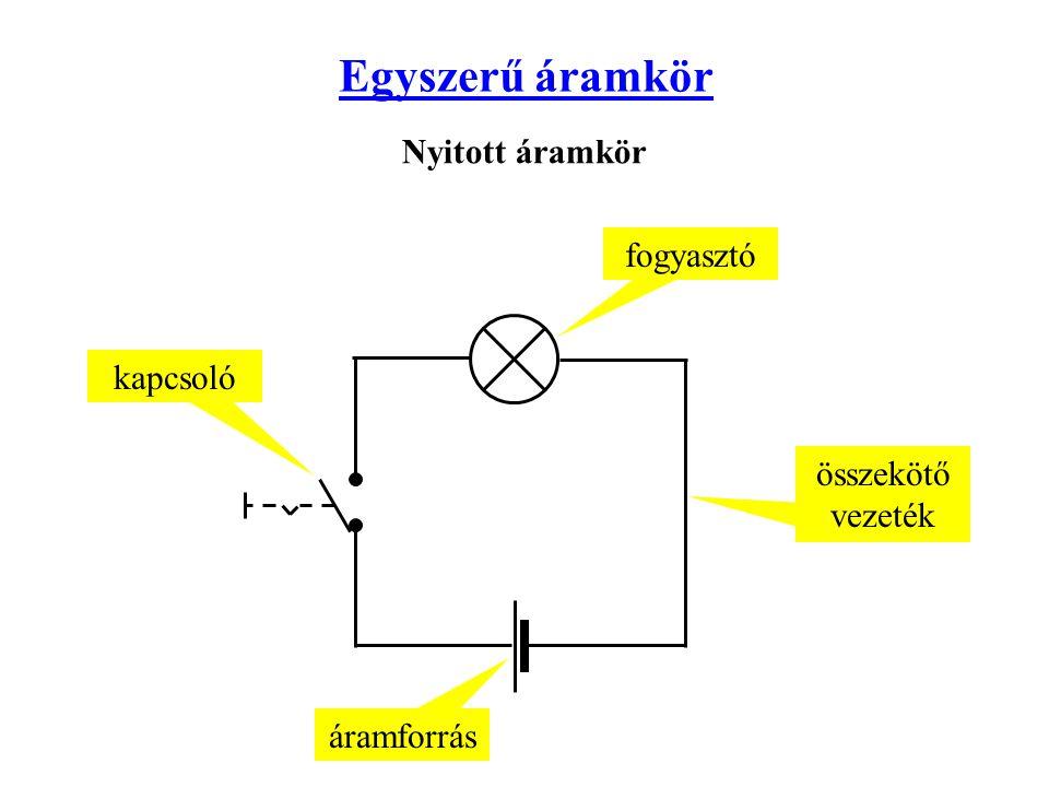 Egyszerű áramkör áramforrás Nyitott áramkör fogyasztó kapcsoló összekötő vezeték