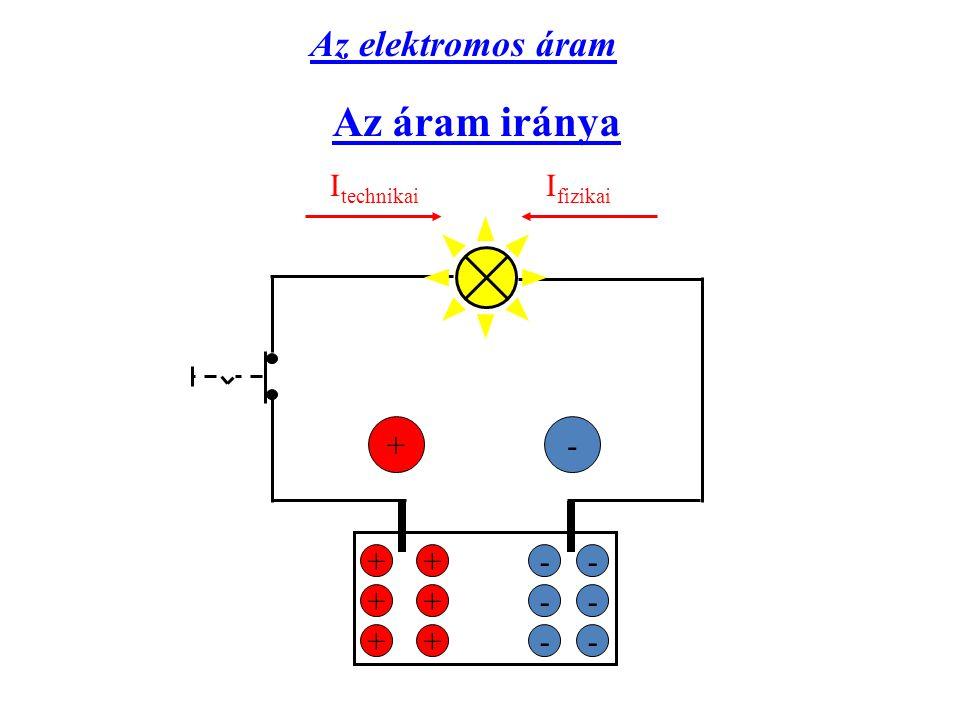 I technikai I fizikai -- -- -- ++ + + + + +- Az áram iránya Az elektromos áram
