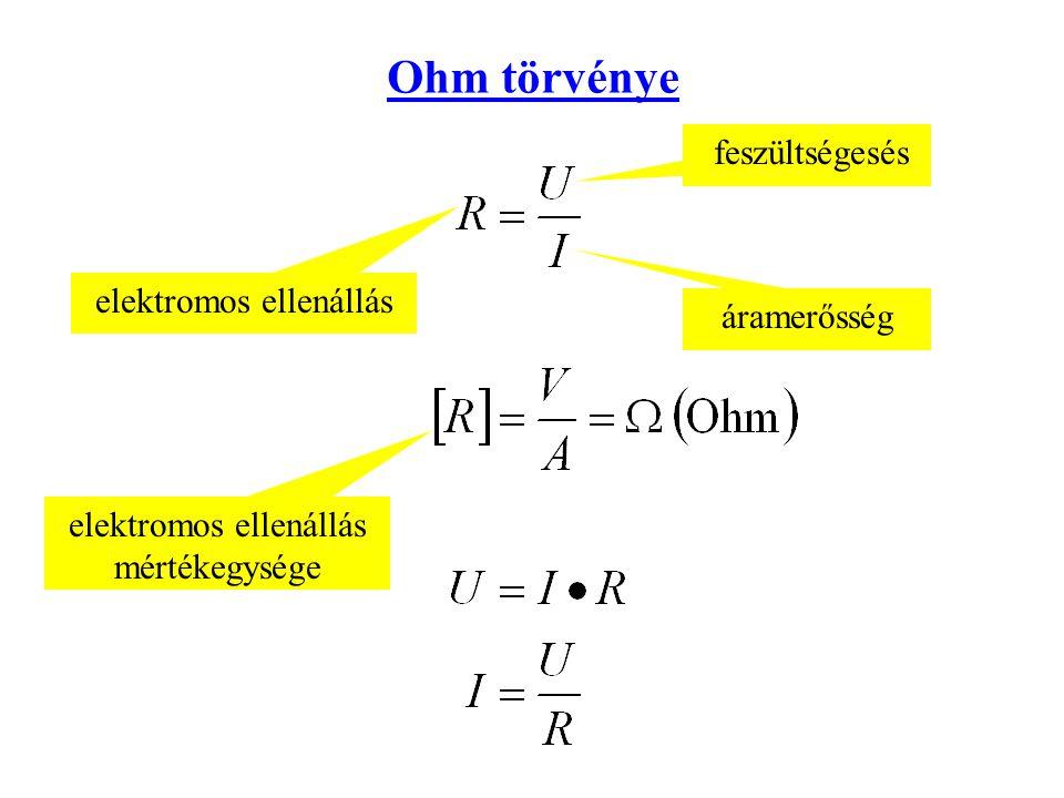Ohm törvénye feszültségesés elektromos ellenállás mértékegysége elektromos ellenállás áramerősség