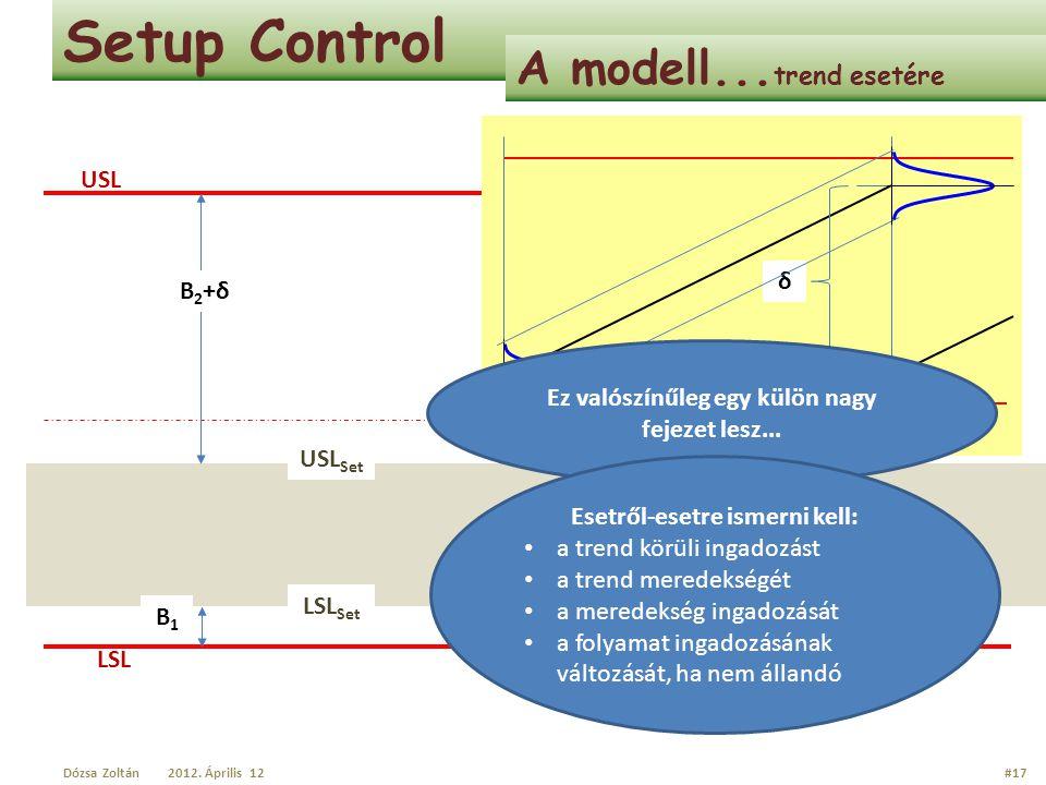 USL LSL δ Setup Control A modell... trend esetére USL Set LSL Set B2+δB2+δ B1B1 Dózsa Zoltán2012. Április 12#17 Ez valószínűleg egy külön nagy fejezet
