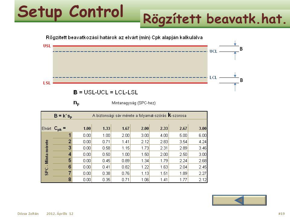 Setup Control Rögzített beavatk.hat. Dózsa Zoltán2012. Április 12#19