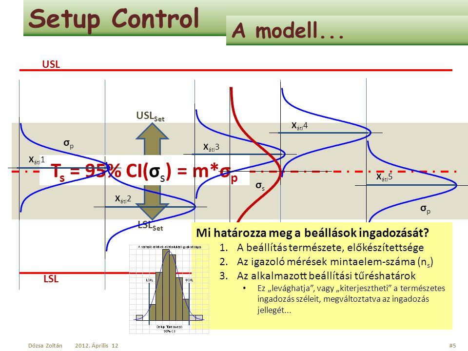 Setup Control A modell... USL LSL USL Set LSL Set T s = 95% CI(σ s ) = m*σ p X átl 1 X átl 2 X átl 3 X átl 4 X átl 5 σsσs σpσp σpσp Mi határozza meg a