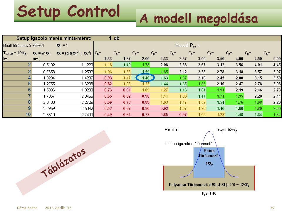 Setup Control A modell megoldása Dózsa Zoltán2012. Április 12#7 Táblázatos