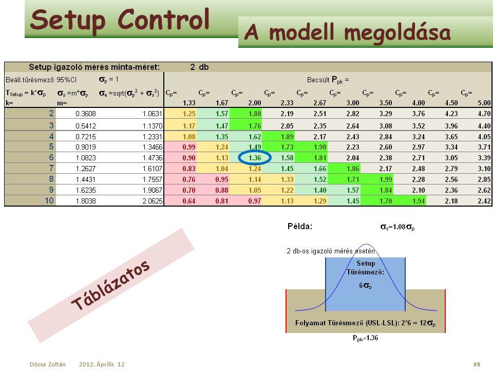Setup Control A modell megoldása Dózsa Zoltán2012. Április 12#8 Táblázatos