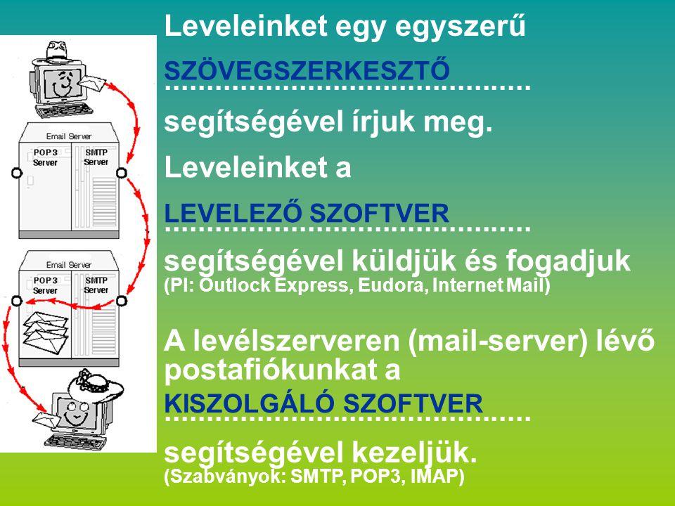 A levélszerveren (mail-server) lévő postafiókunkat a............................................ segítségével kezeljük. (Szabványok: SMTP, POP3, IMAP)