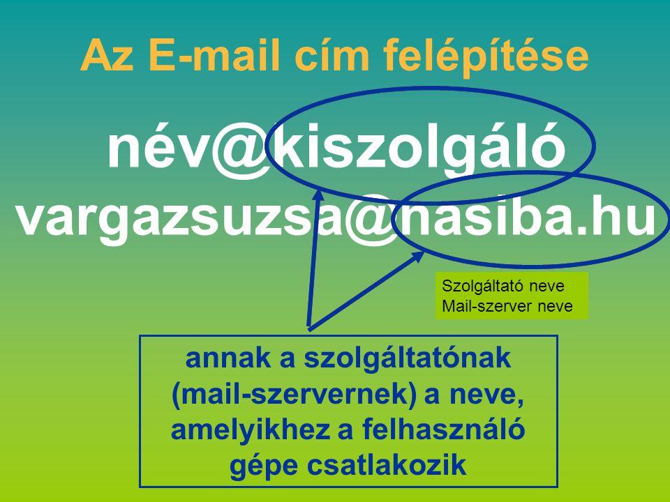 név@kiszolgáló vargazsuzsa@nasiba.hu Az E-mail cím felépítése annak a szolgáltatónak (mail-szervernek) a neve, amelyikhez a felhasználó gépe csatlakoz