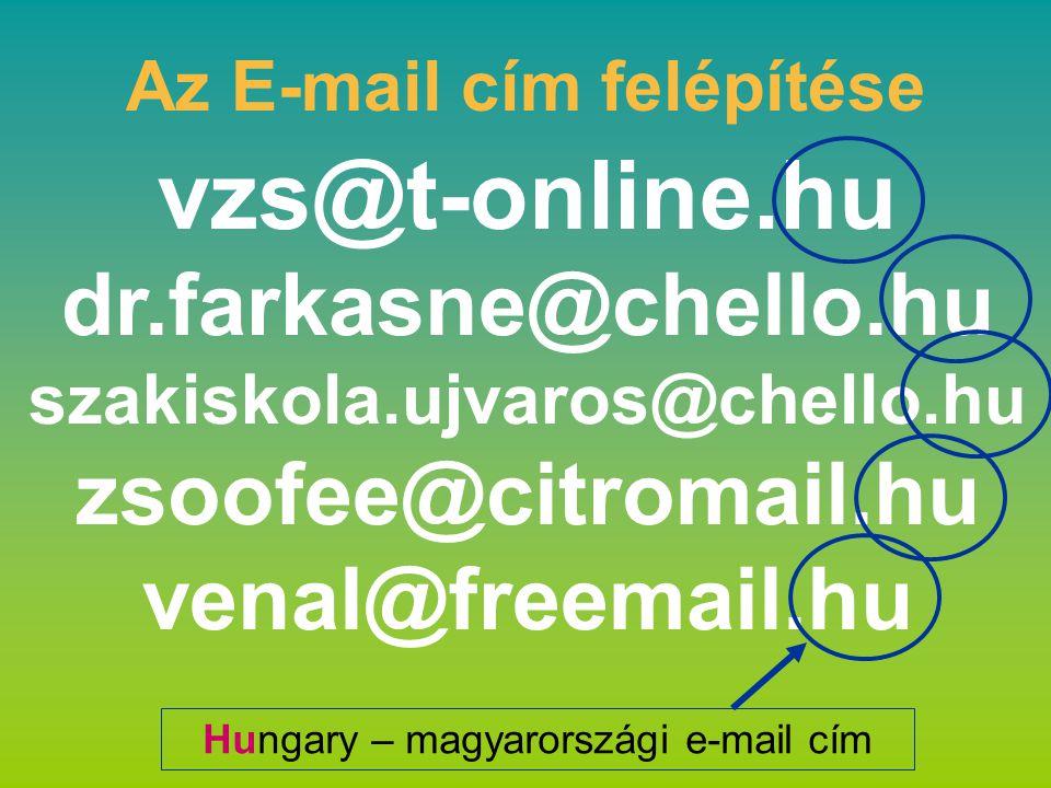 vzs@t-online.hu dr.farkasne@chello.hu szakiskola.ujvaros@chello.hu zsoofee@citromail.hu venal@freemail.hu Az E-mail cím felépítése Hungary – magyarors