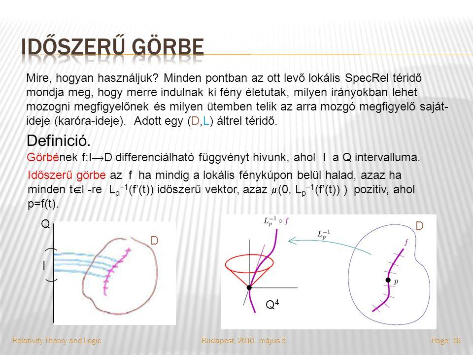 Budapest, 2010. május 5.Relativity Theory and LogicPage: 16 Mire, hogyan használjuk.