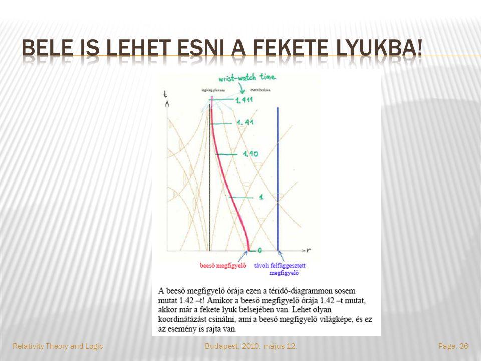 Budapest, 2010. május 12.Relativity Theory and LogicPage: 36