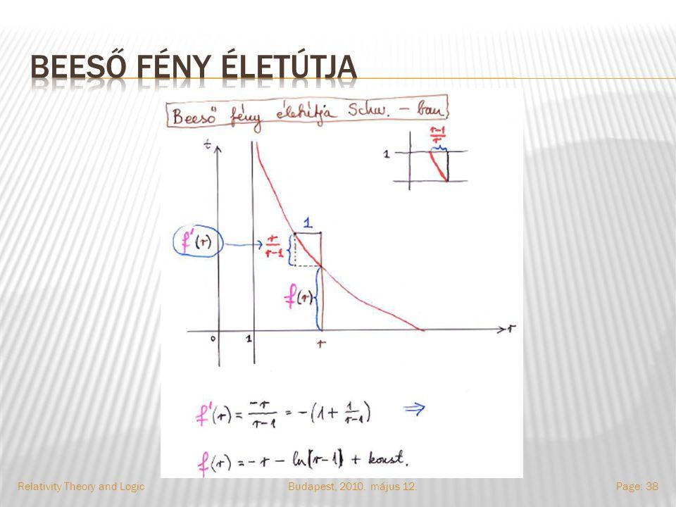Budapest, 2010. május 12.Relativity Theory and LogicPage: 38