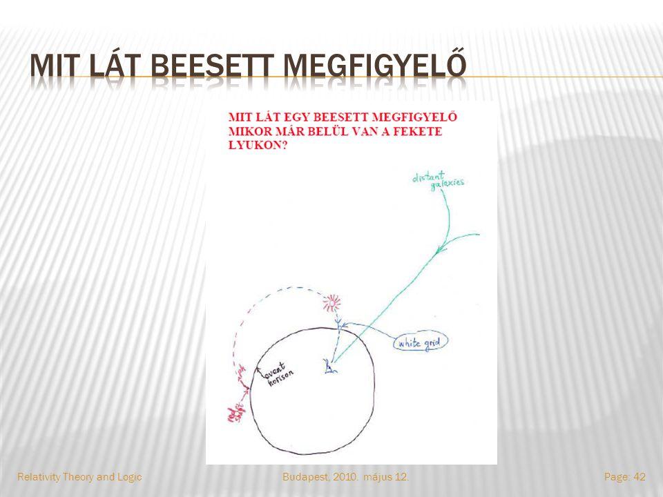 Budapest, 2010. május 12.Relativity Theory and LogicPage: 42