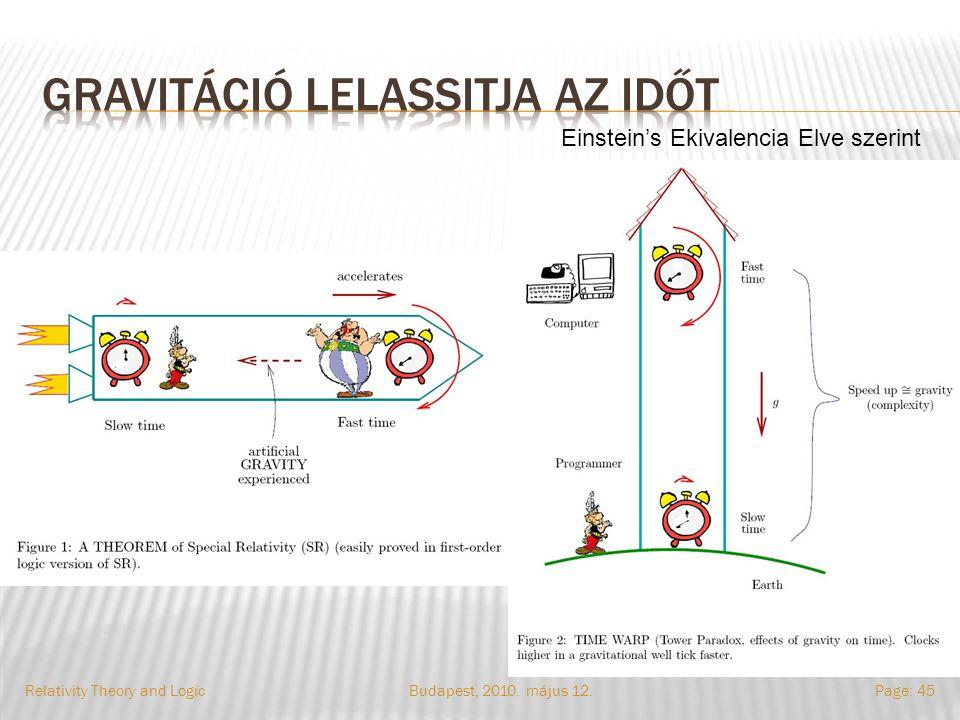 Relativity Theory and LogicPage: 45 Einstein's Ekivalencia Elve szerint