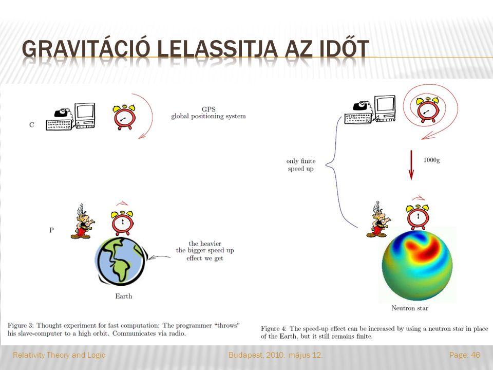 Relativity Theory and LogicPage: 46Budapest, 2010. május 12.