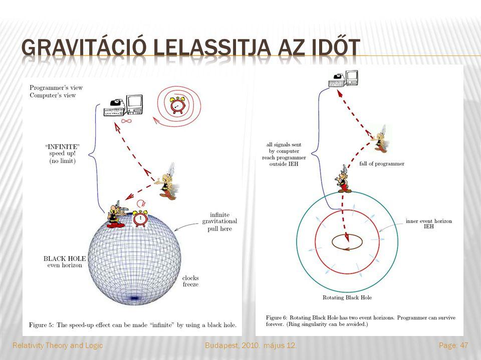 Relativity Theory and LogicPage: 47