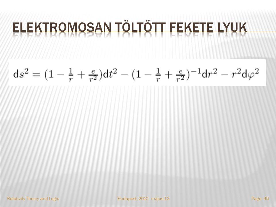 Budapest, 2010. május 12.Relativity Theory and LogicPage: 49